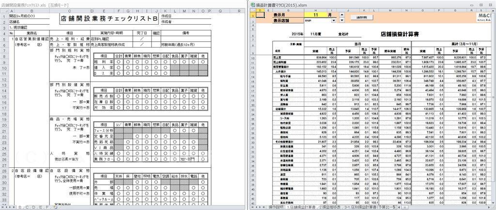 例)店舗開設手順チェックリスト  店別損益計算書(速報)