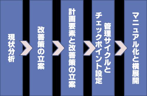 20161227_01-500x328